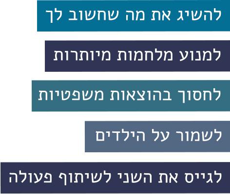 """חמשת העקרונות של עו""""ד אורי דון יחייא"""